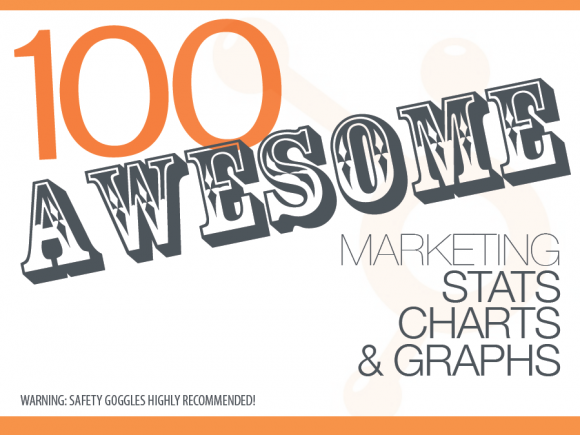 100 awesome marketing stats