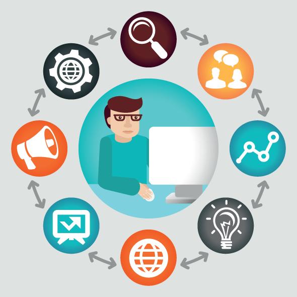 toronto social media company-brand-development-toronto
