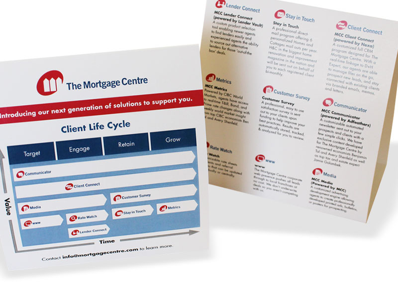 the mortgage centre tent card